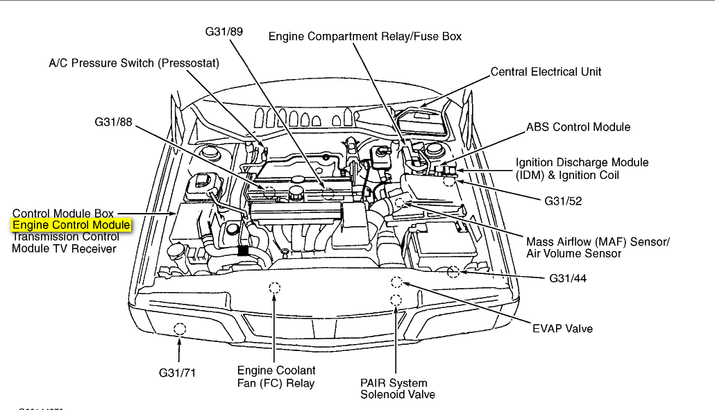 1996 volvo 850 engine diagram volvo c30 engine diagram volvo wiring diagrams online