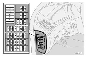 volvo s fuse box diagram wiring diagrams