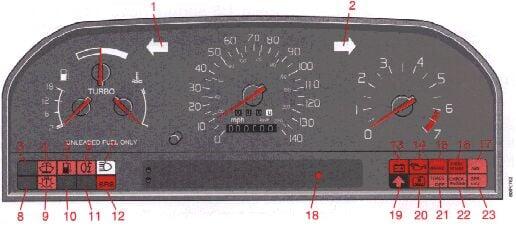 1995 Volvo 850 Turbo No