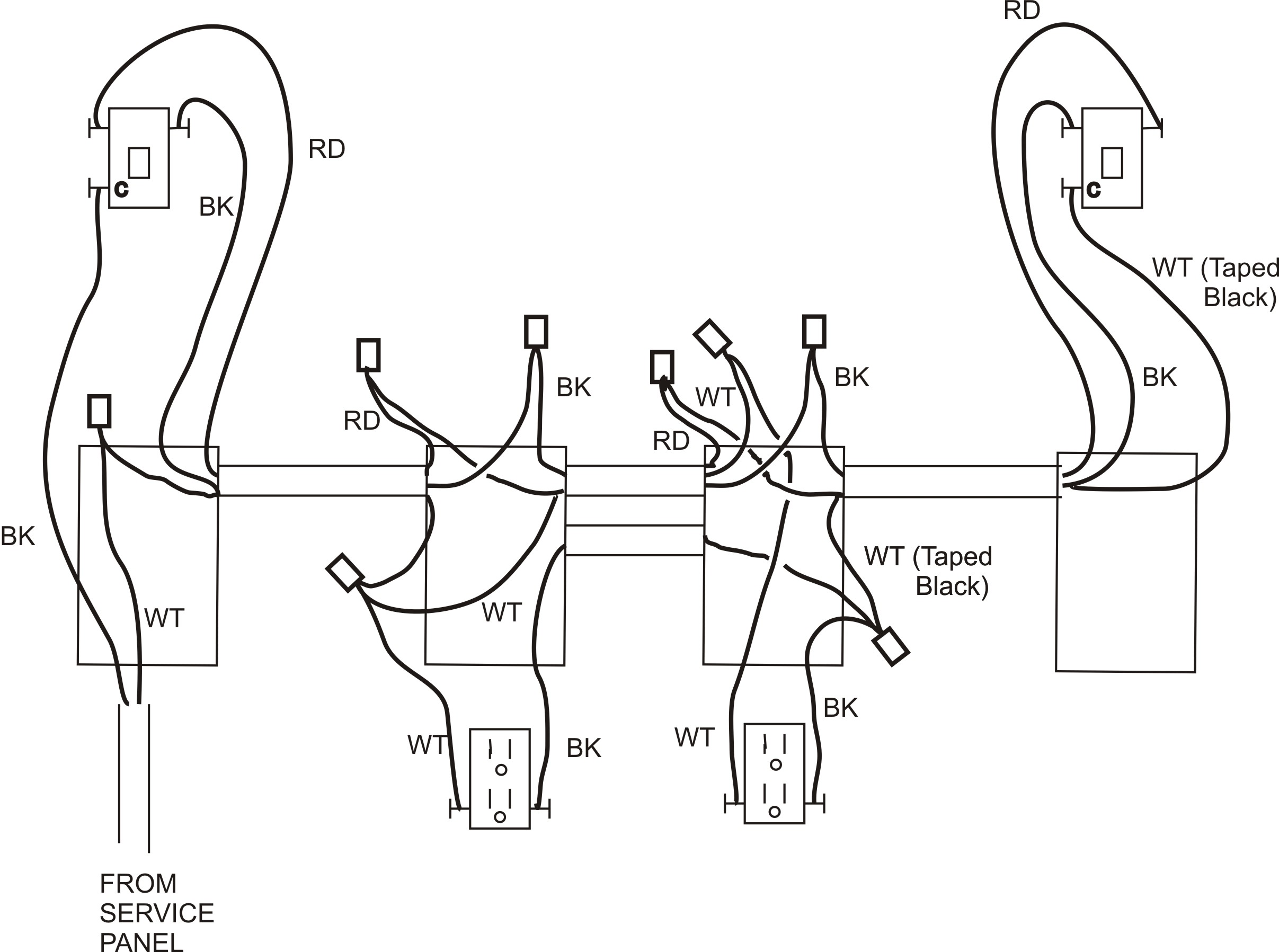 plasma cutter wiring schematic plasma discover your wiring wiring an outlet switch