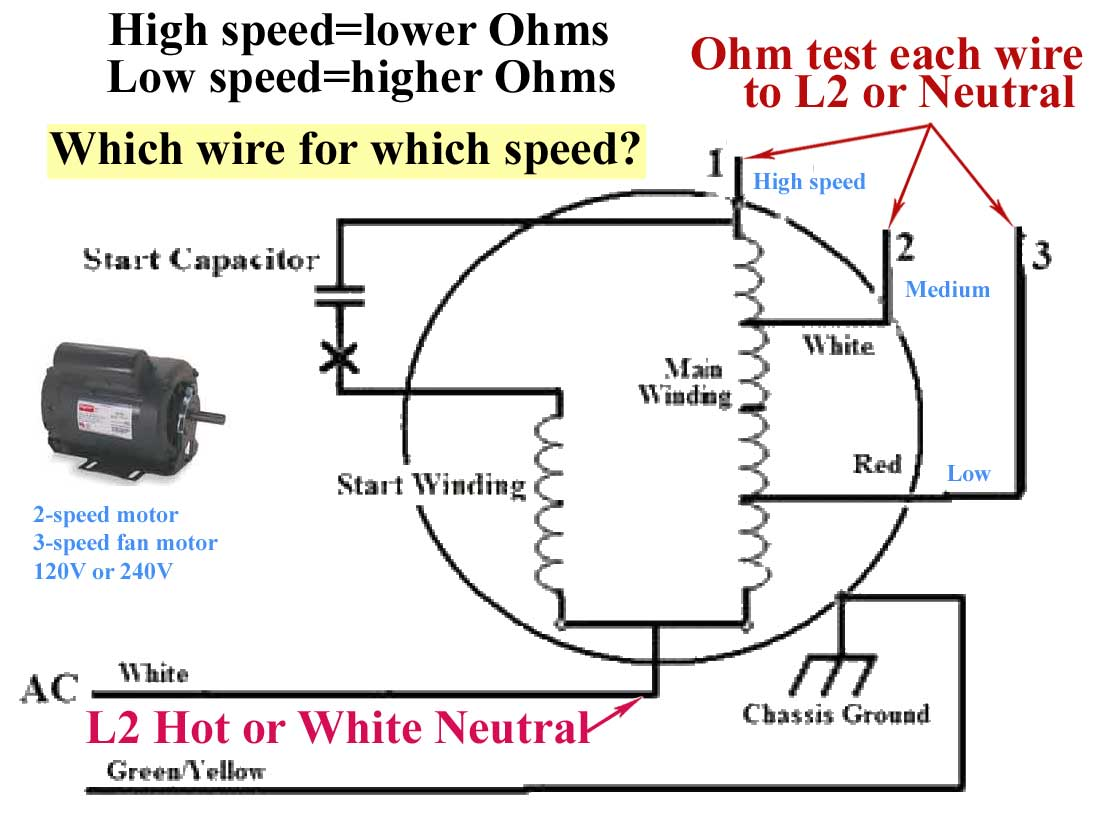 3 Speed Ac Motor Wiring Starting Know About Diagram 2 Electric Emerson Condenser Get Free Phase