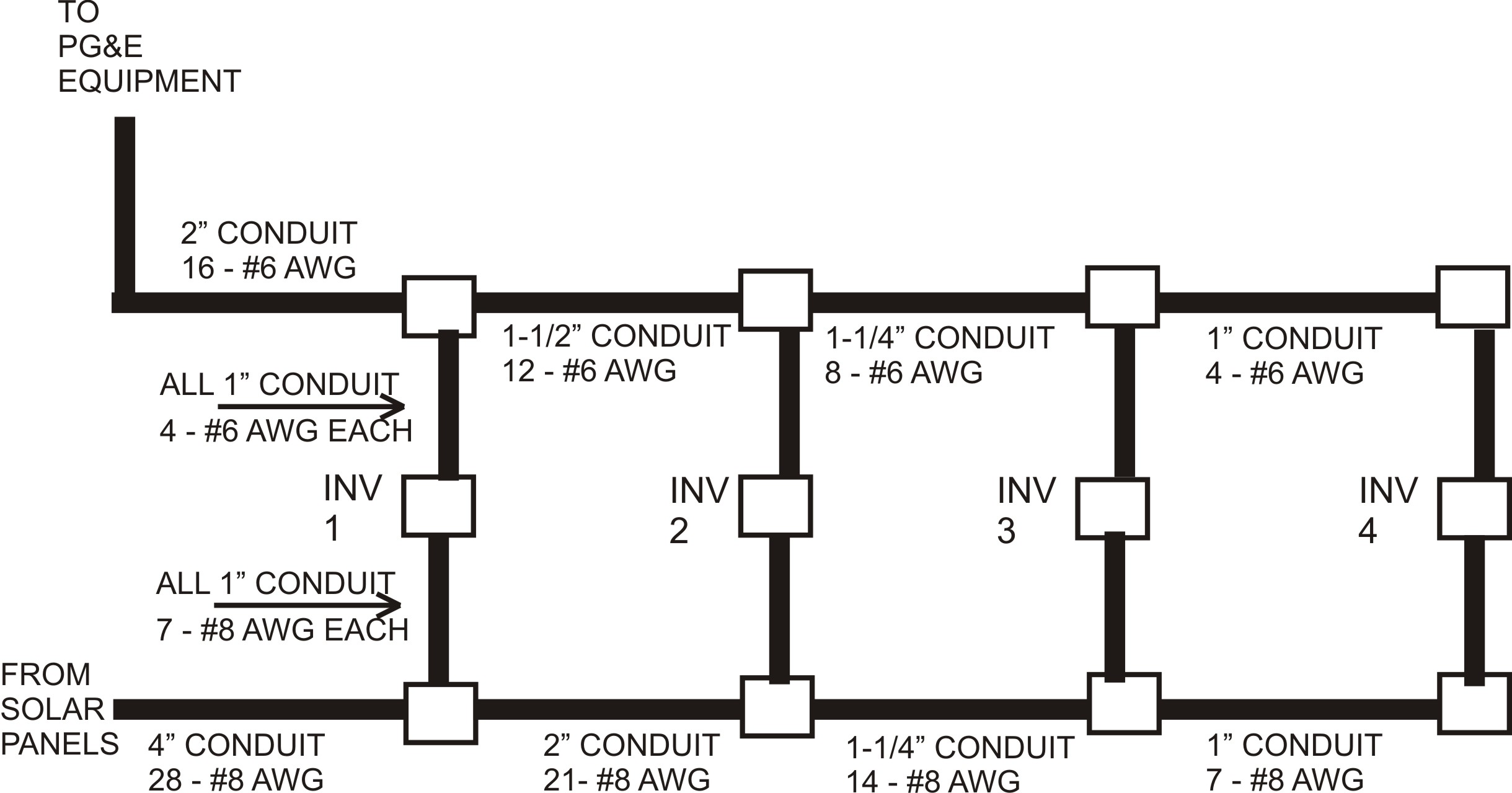 i need help in determining the ampacity of a wire run  solar installation  so i can de