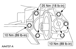 G35 Wiring Harness Cover on g35 coupe fuse box diagram