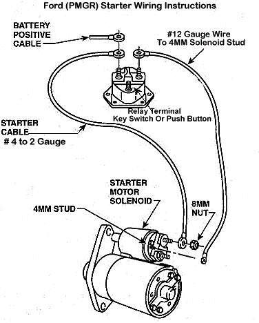 1998 ford f150 starter wiring diagram ford f150 starter wiring