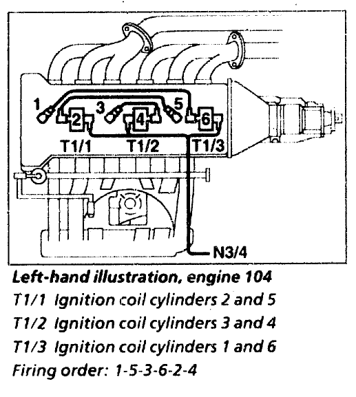 w210 engine diagram