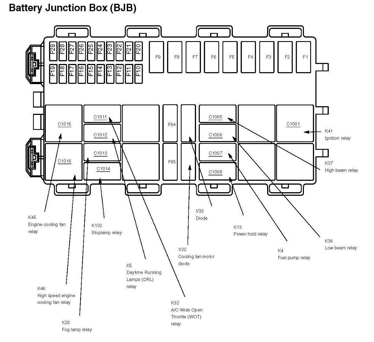 2000 ford focus 12v fuse autos post 2002 Ford Focus Fuse Diagram 02 ford  focus fuse