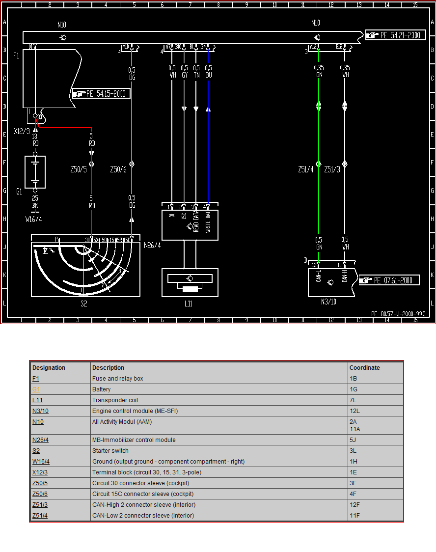 Mercedes Ml430  Ml430 1999 Need To See Diagram Of Transponder