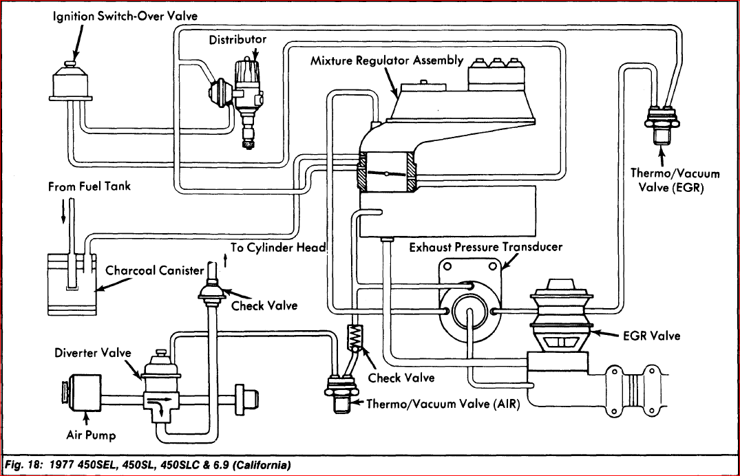 marty would you send me vacume diagram on 1977 mbz 450sl ... ford taurus engine egr vacuum diagrams