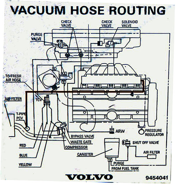 Schematic Of 99 Volvo Pcv  Turbo