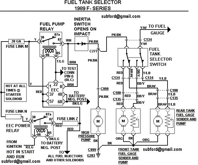 why no power to inertia switch? ford f150 forum 2001 Pontiac Grand AM Fuel Pump Wiring Diagram have you jumped power from pin 30 to 87 to see if the inertia switch now has power? if pin 30 doesnt have power check your fusible links