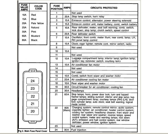 1993 Chevy S10 Blazer Fuse Box Diagram additionally 98 Ford Contour Se Fuse Box Diagram 2 further Interval Governor together with 2000 F250 Turn Signal Wiring Diagram furthermore 1997 Ford F150 Power Windows Inop. on 2004 ford explorer window wiring diagram