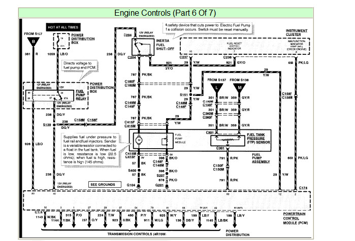 2003 ford f150 fuel pump wiring diagram wiring diagram and 2002 ford f350 fuel pump wiring diagram diagrams and