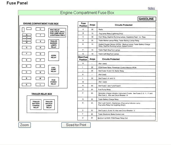 1995 Ford F250 351 4wd Under Hood Fuse Box Diagram