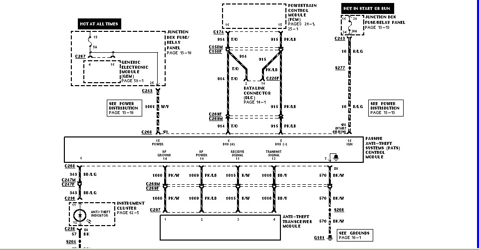 i need the ford expedition 1998 p a t s wiring diagram graphic