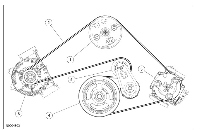diagram for a ford l star engine belt how is the intalation here are two pics one from alldata the other from ford graphic graphic
