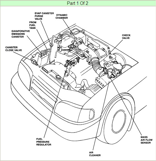 engine diagram pic2fly 2001 kia sportage