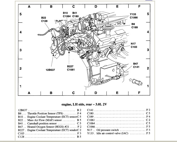 2013 Subaru Wrx Interior Wiring Diagrams furthermore Discussion T50205 ds552562 together with 2008 Ford Taurus Location Of Fuse Box 2008 Ford Taurus Fuse Box Within 1998 Ford Taurus Fuse Box Diagram moreover 6ao8p Ford Explorer Codes Po 761 Shift Solenoid C moreover Chevy Cruze Ecotec Engine. on 2013 ford taurus limited