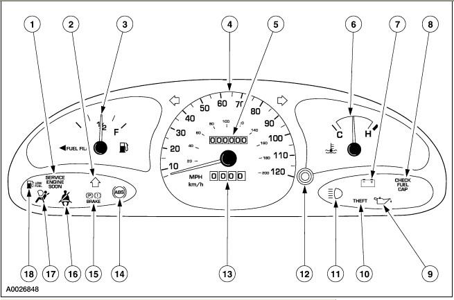 honda accord instrument panel warning lights