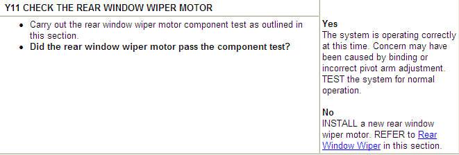 Ford Explorer Windshield Washer Pump Fuse