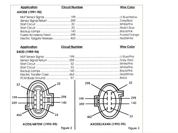 2010 07 01_010646_2010 06 30_200333 e4od wiring diagram 4r100 transmission diagram and description ford e4od transmission wiring diagram at fashall.co