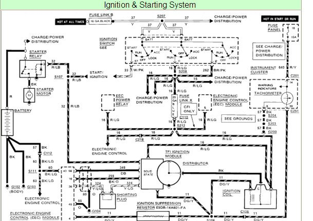1990 f250 wiring diagram 1990 wiring diagrams online graphic graphic 1988 ford ranger wiring