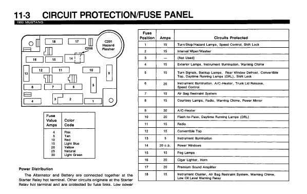 1990 300zx fuse box location