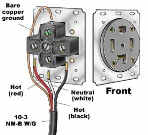 how to connect electrical plug