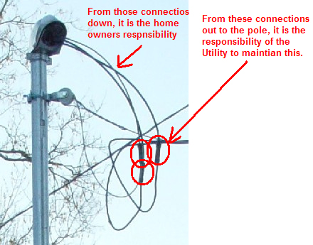 who is responsible to repair frayed cable where the line from graphic