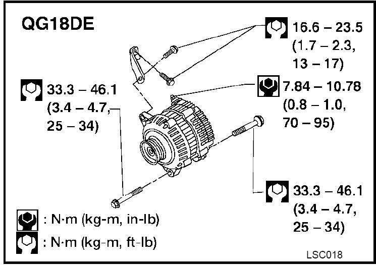How Do You Release The Alternator Belt In A 2002 Sentra Gxe 1 6
