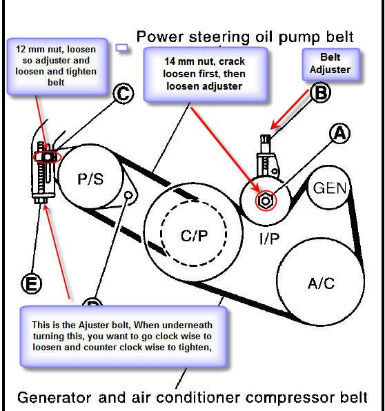 Belt Tension Adjustment likewise Full furthermore Horn Relay also Toyota Camry Se X moreover Drive Belts. on 2004 toyota corolla serpentine belt diagram