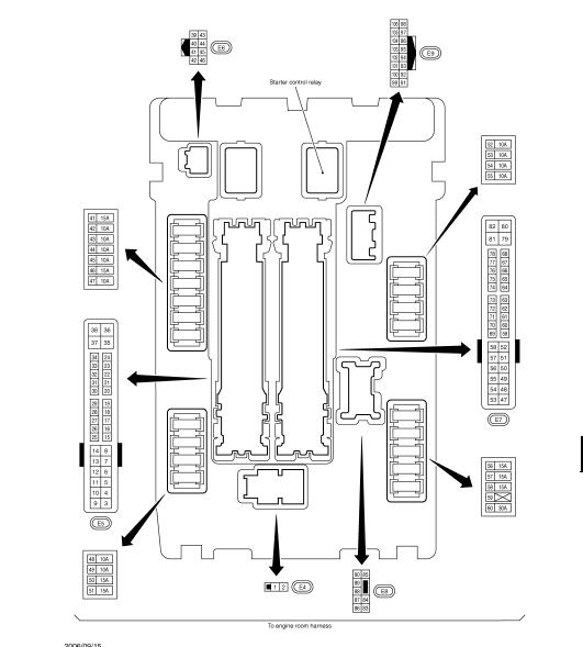 service manual  2008 infiniti m fuse block removal issues