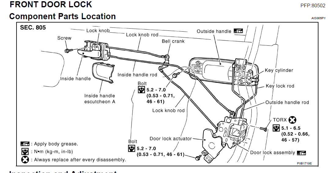 5 Wire Door Lock Actuator Wiring on nissan x trail trailer wiring diagram