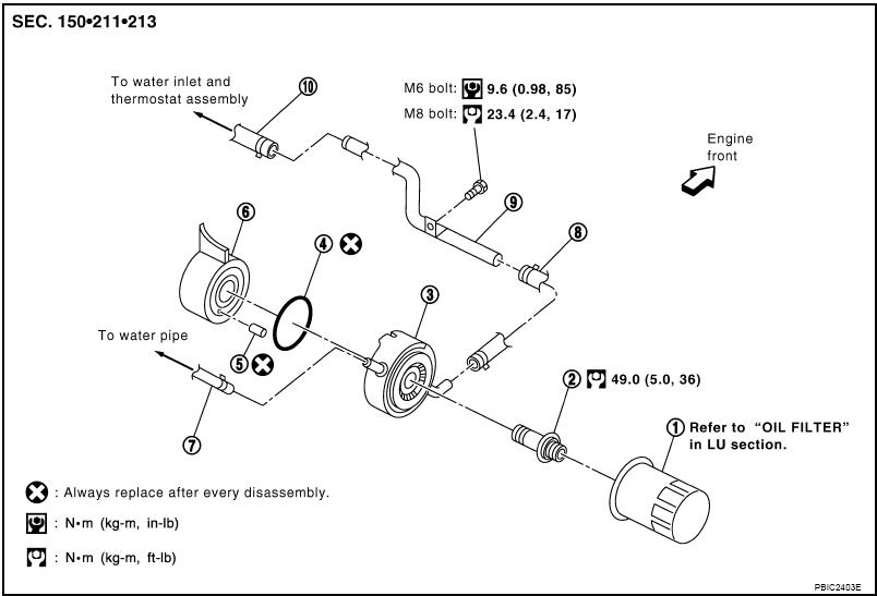i have a 2003 infiniti g35  i need to replace the oil cooler o ring  the chilton manual says i