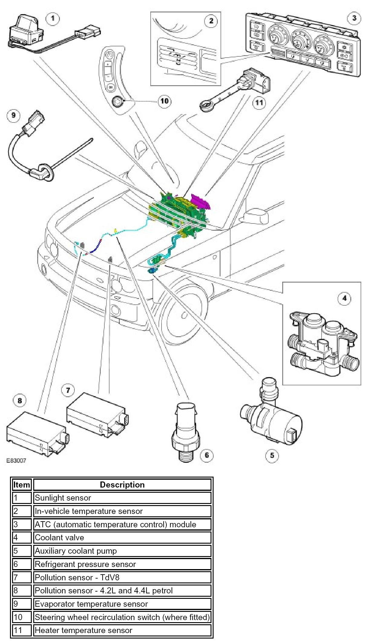 2008 land rover range engine diagram