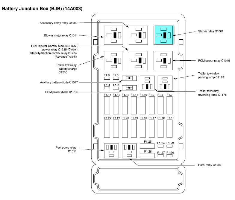 2000 Silverado Fuel System Diagram furthermore Honda Accord88 Radiator Diagram And Schematics together with 2001 Mustang Ac Wiring Diagram as well Discussion T16272 ds766804 also P 0900c1528026a7b1. on 1999 f150 fuel pump relay location