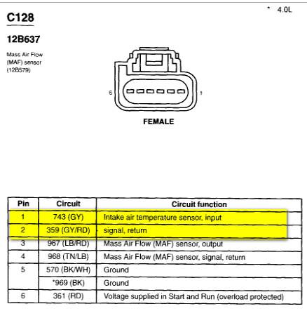 nissan maf sensor wiring diagram get free image about wiring diagram