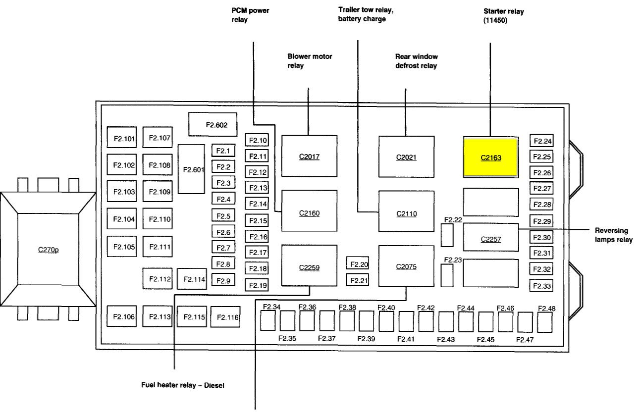 Ford F350 Fuse Panel Diagram Http Wwwfordtruckscom Forums 850075