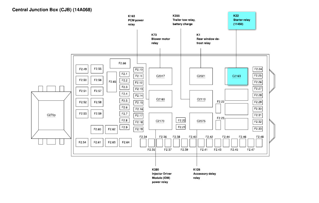 2002 7 3 ford pto wiring diagram i have a 2002 ford f350 7.3 l diesel crew cab 2wd. the ...