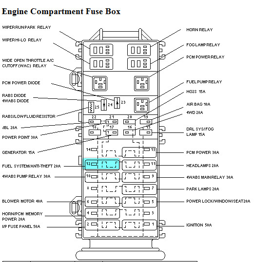 mazda b2200 fuse box diagram  mazda  free engine image for 2006 mazda b4000 fuse box diagram 2007 mazda b4000 fuse box diagram
