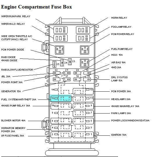 Mazda B2200 Fuse Box Diagram on 2005 mazda tribute fuse panel diagram