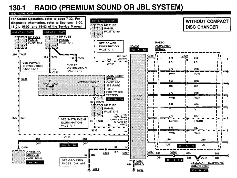 john deere 7 pin wiring diagram lincoln 7 pin wiring diagram i need the wiring diagram for the power supply on a 1993 ... #1