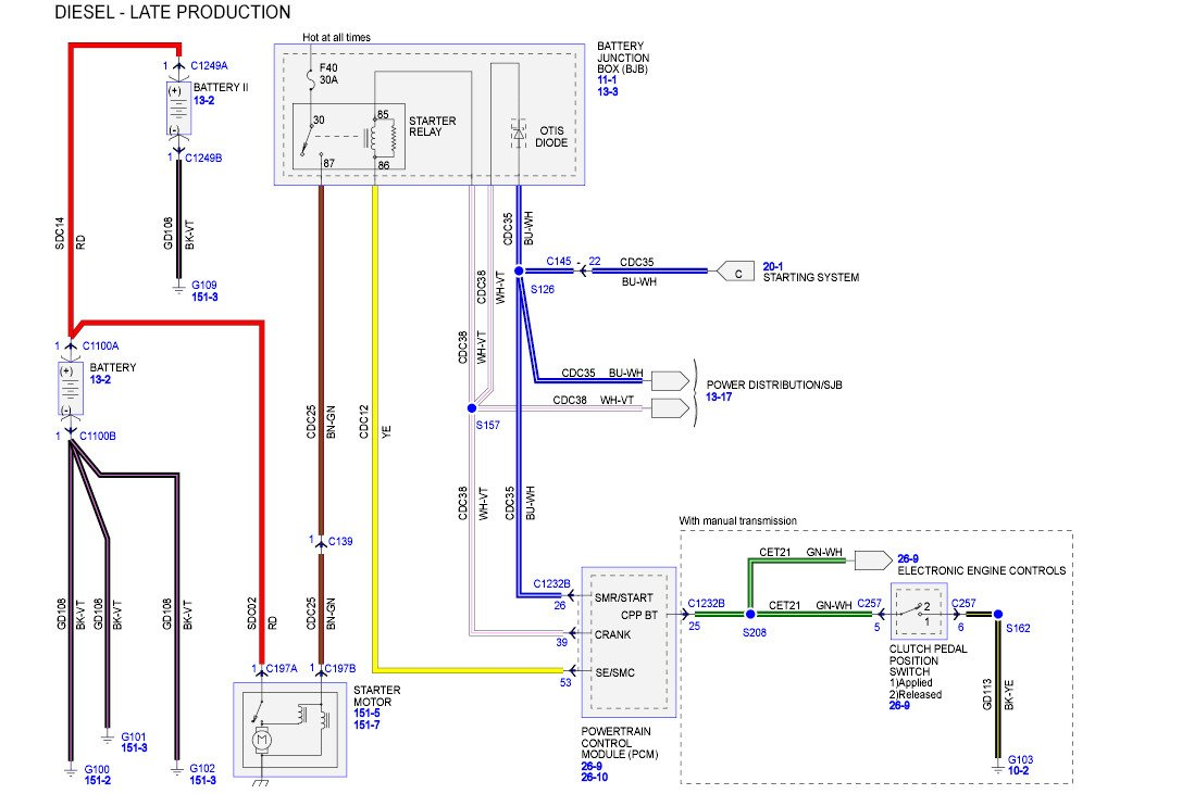 [DIAGRAM_5FD]  1999 F550 Wiring Diagram Diagram Base Website Wiring Diagram -  NEWSVENNDIAGRAM.MUSEUMRELOADED.IT | 2008 F550 Wiring Diagram |  | Diagram Base Website Full Edition - museumreloaded.it