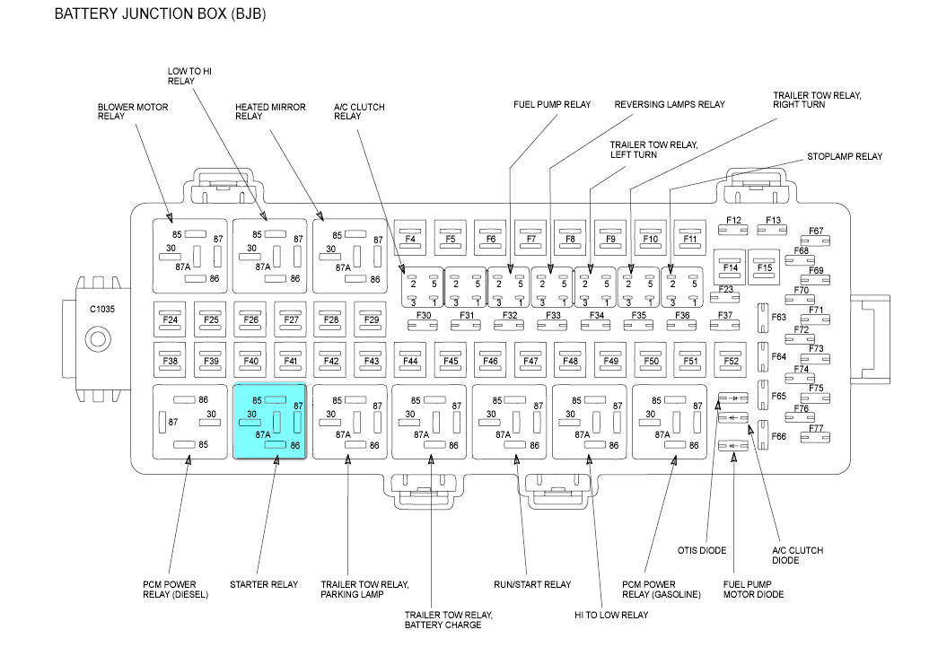 ford f550 6 4 need a starting system wiring diagram for a see the enclosed diagram for the starter relay location