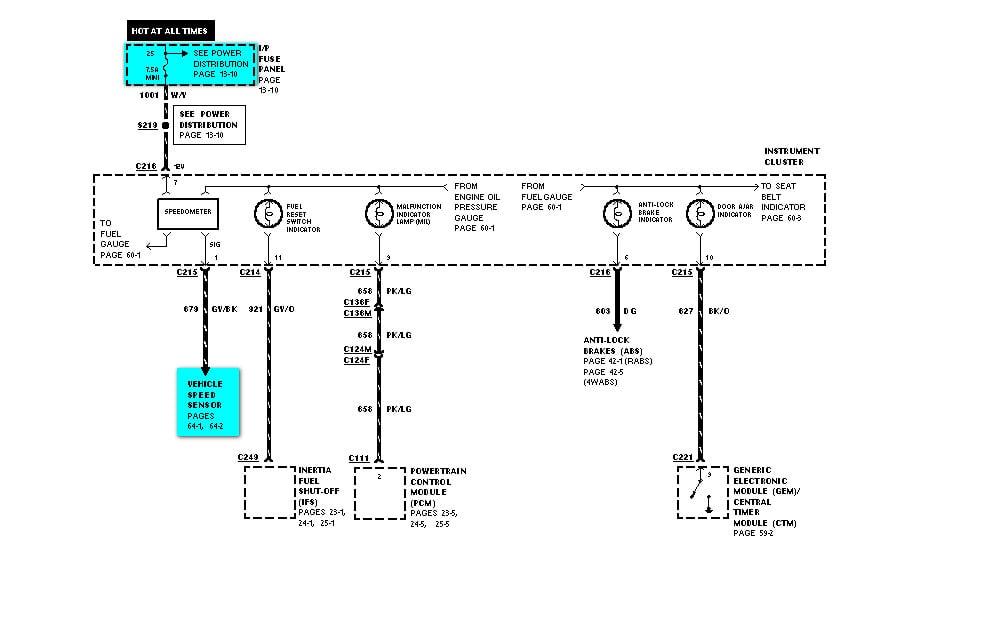 Vss Wiring Diagrams XML Diagram Wiring Diagram ODICIS – Ls3 Vss Wiring Diagrams