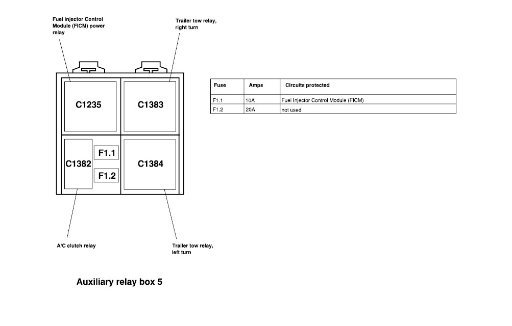 06 F250 Fuse Box Diagram