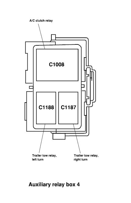 ford f250 sd fuse box diagram