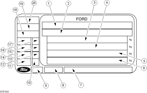 Форд транзит вин код где находится