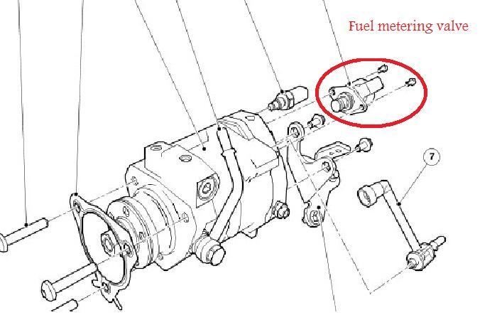 ford transit fuel pressure regulator location  u2013 sweet puff