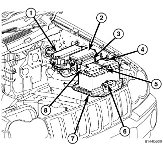 1997 Acura Cl Wiring Diagram together with Bmw R1200gs Wiring Harness also Wiring Diagram Pilot Integral as well Lightnin Model Xjc 350 Wiring Schematic furthermore T1734431 Vehicle wont start. on fuse box connectors