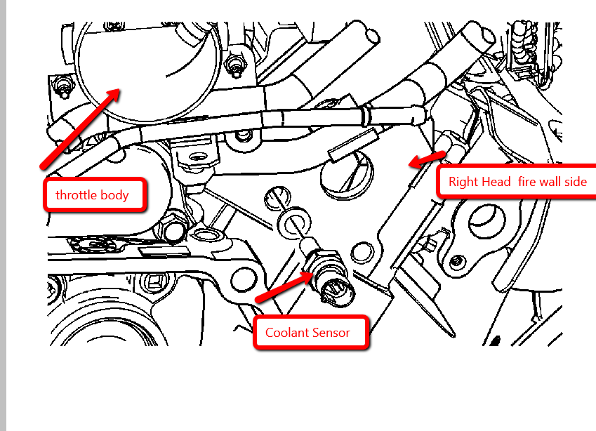 Ford Spark Plug Problems further Audi TT Quattro Sport besides Cat 3116 Wiring Diagram further 1967 Pontiac GTO further Off Grid Solar Power System. on 1994 gm schematics